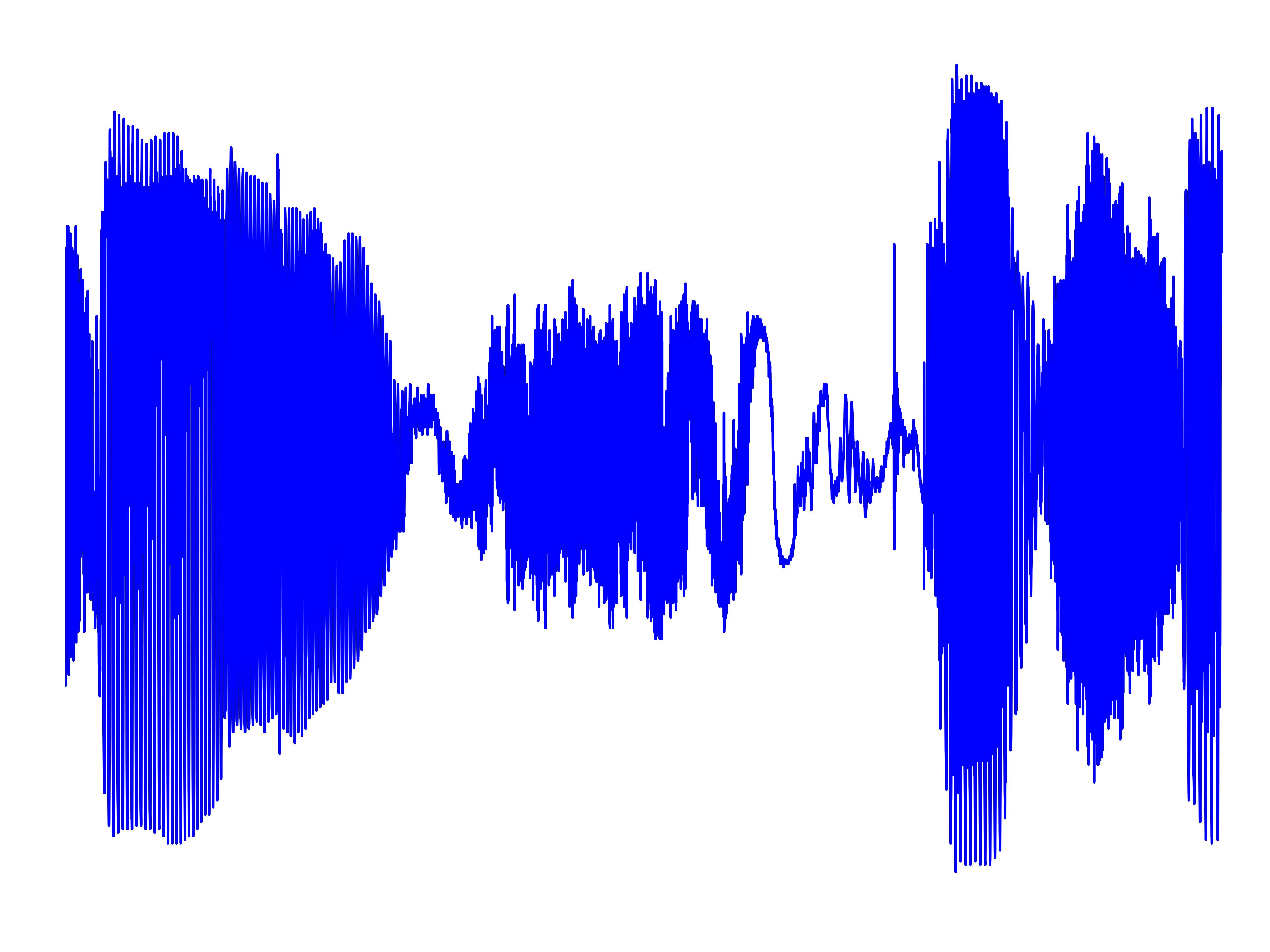 WaveNet: A Generative Model for Raw Audio | DeepAI