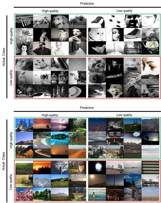 Image Aesthetic Assessment: An Experimental Survey | DeepAI
