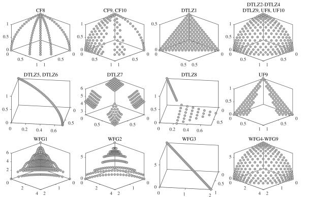 PlatEMO: A MATLAB Platform for Evolutionary Multi-Objective