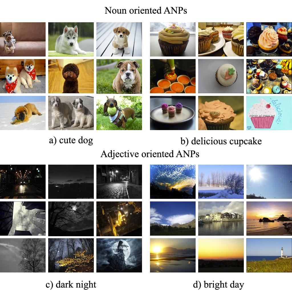 More Cat Than Cute Interpretable Prediction Of Adjective
