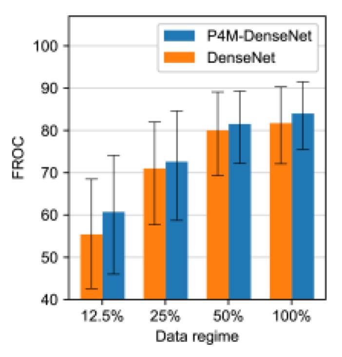 Rotation Equivariant CNNs for Digital Pathology | DeepAI