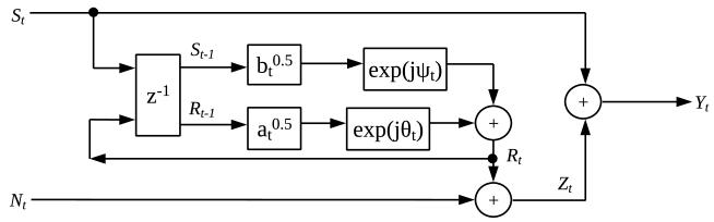 Modulation-Domain Kalman Filtering for Monaural Blind Speech