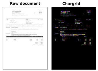 Chargrid: Towards Understanding 2D Documents | DeepAI