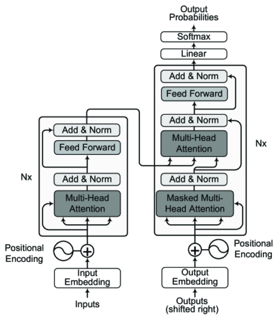 A Survey on Deep Learning for Named Entity Recognition   DeepAI