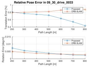 A General Optimization-based Framework for Global Pose