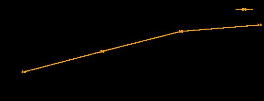 Efficient Decoding of Synchronized Colliding LoRa Signals