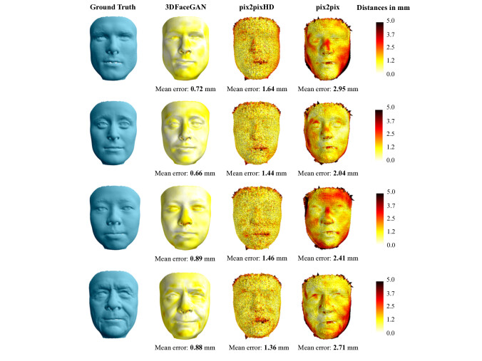 3DFaceGAN: Adversarial Nets for 3D Face Representation