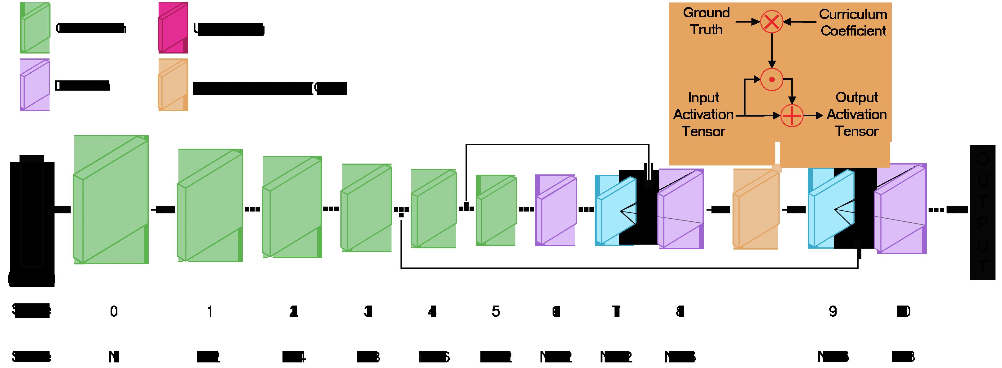 Yolo darknet сервера для tor browser hyrda