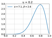 Quantifying and Leveraging Classification Uncertainty for