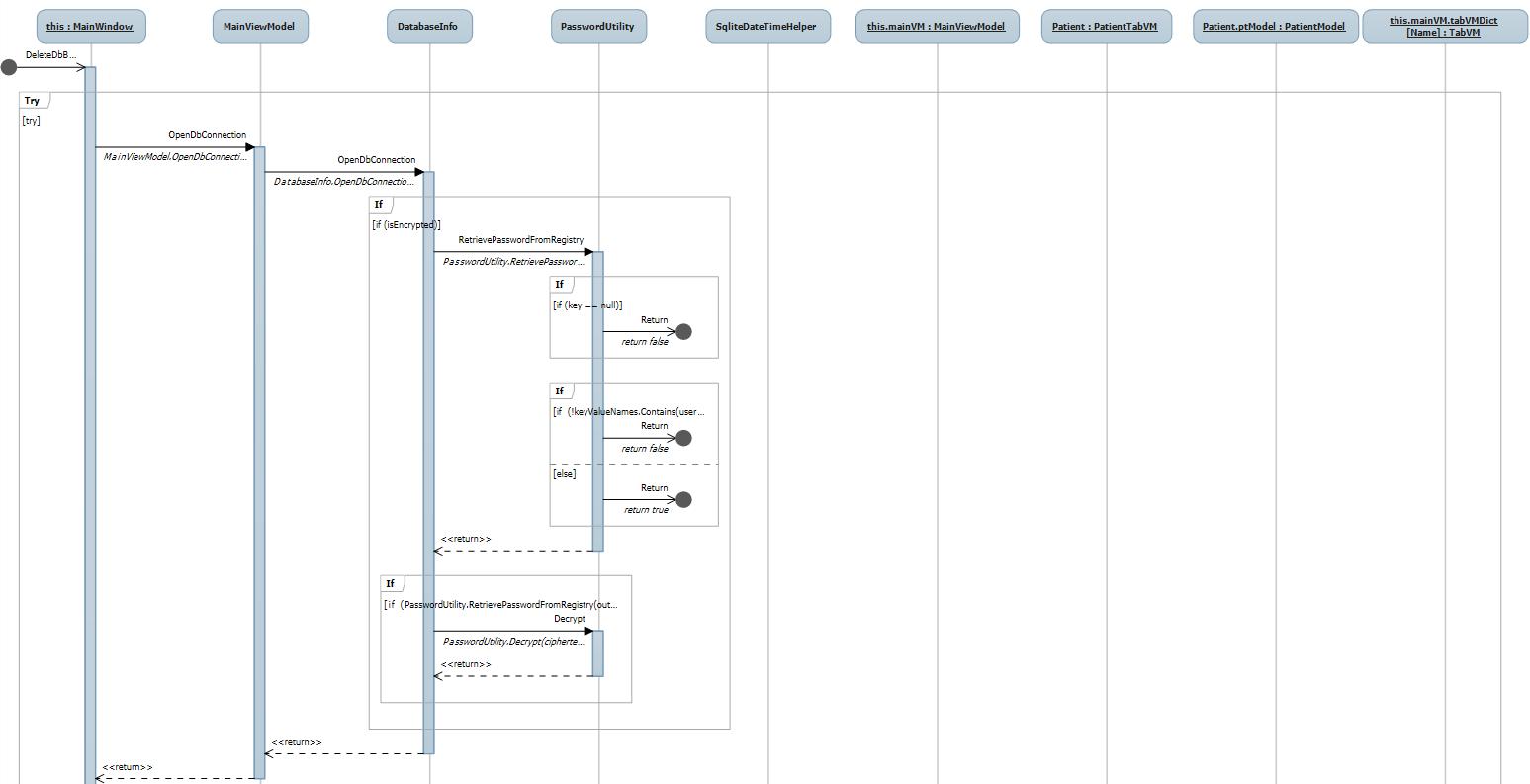 A Model-View-ViewModel (MVVM) Application Framework for ...