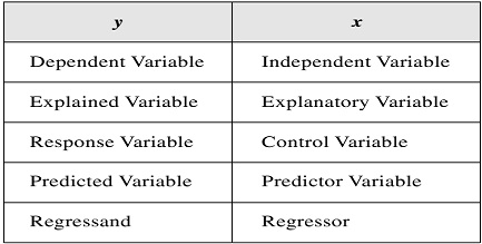 Predictor Variable Definition Deepai
