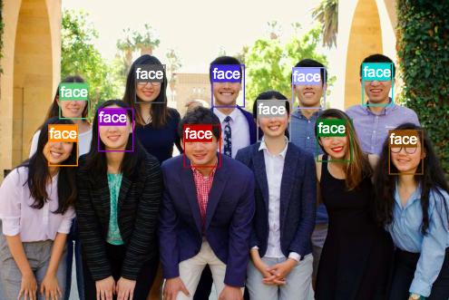 Facial Recognition API