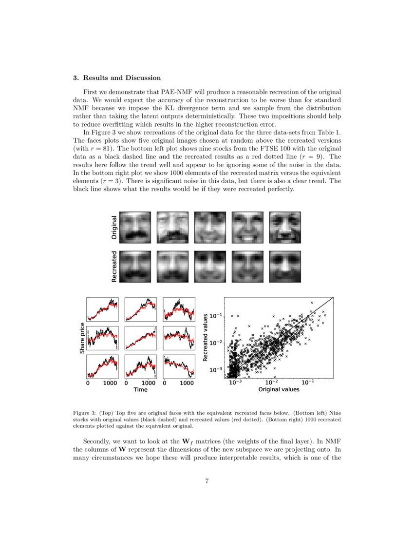 A Variational Autoencoder for Probabilistic Non-Negative Matrix