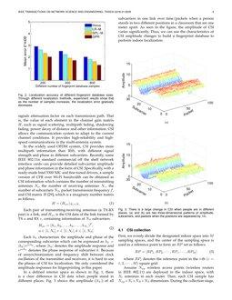 AF-DCGAN: Amplitude Feature Deep Convolutional GAN for Fingerprint