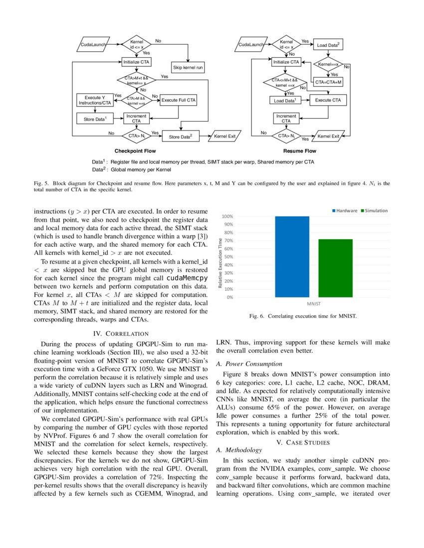Analyzing Machine Learning Workloads Using a Detailed GPU Simulator