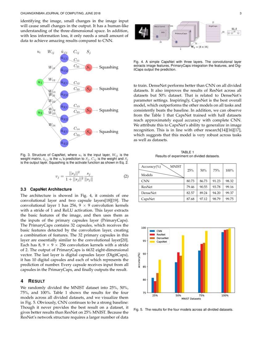 Assessing four Neural Networks on Handwritten Digit