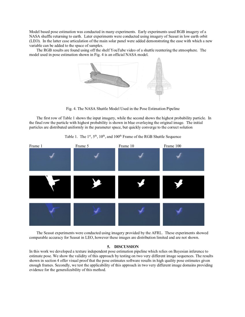 Brien Flewelling | DeepAI