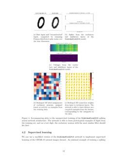 BindsNET: A machine learning-oriented spiking neural