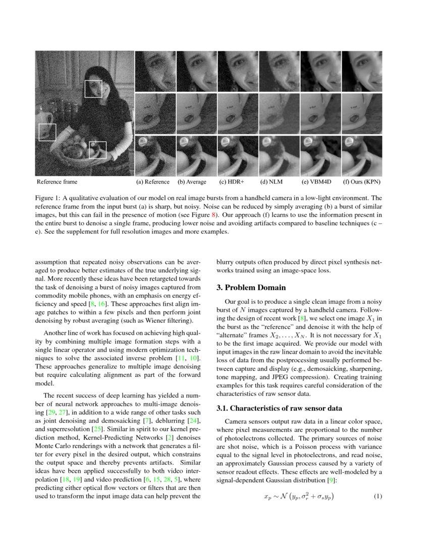 Burst Denoising with Kernel Prediction Networks | DeepAI