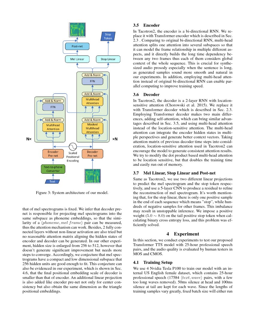 Close to Human Quality TTS with Transformer | DeepAI