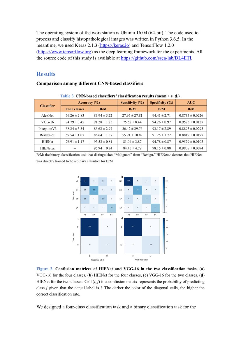 Multi Task Learning Keras Github