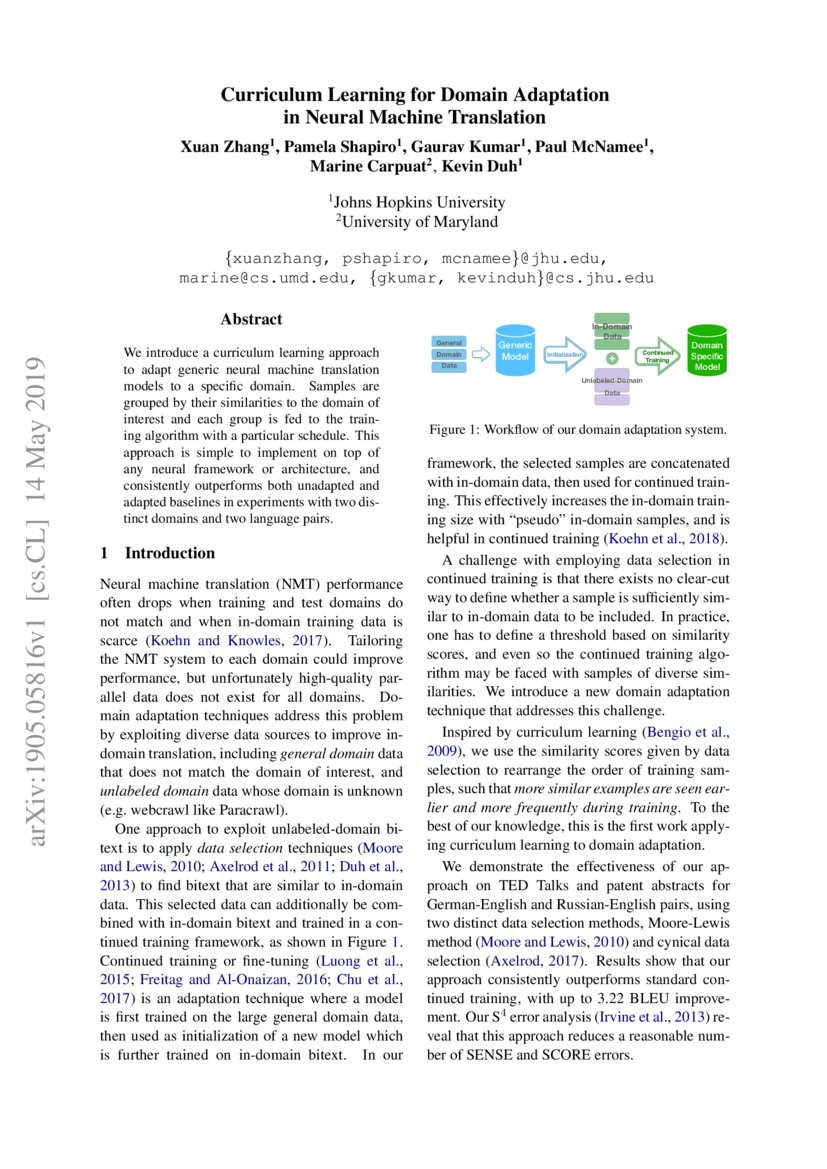 Curriculum Learning for Domain Adaptation in Neural Machine