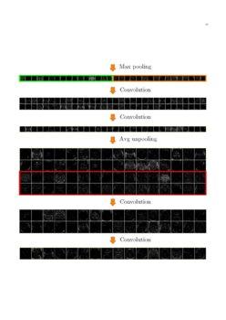 Deep learning for undersampled MRI reconstruction   DeepAI