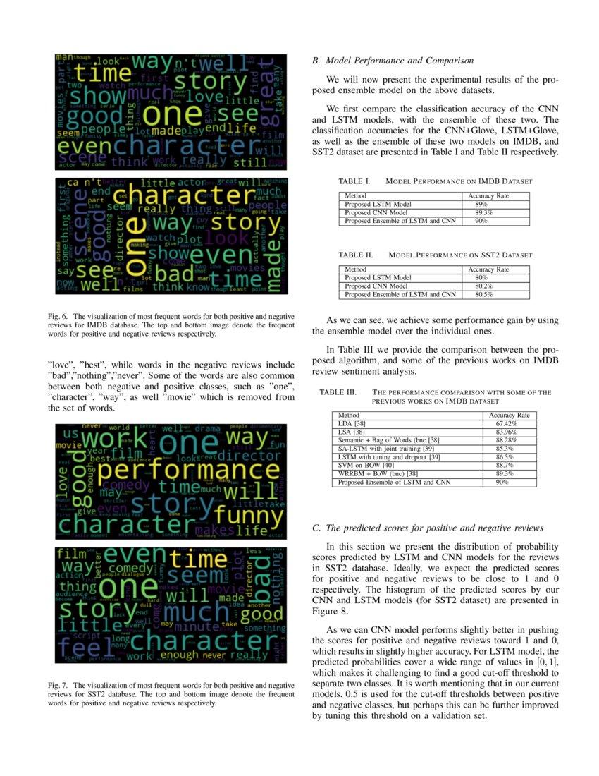 Deep-Sentiment: Sentiment Analysis Using Ensemble of CNN and