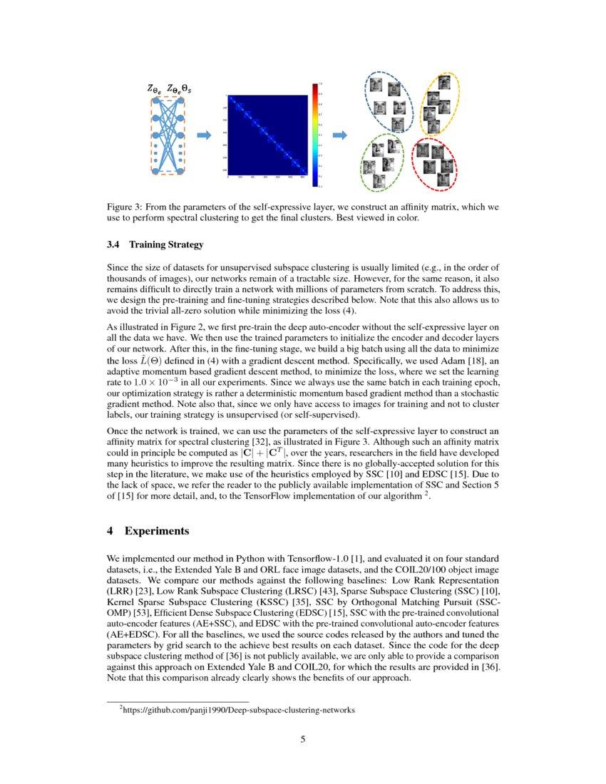 Deep Subspace Clustering Networks | DeepAI