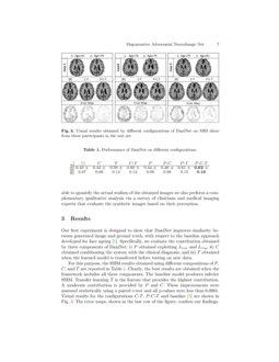 Degenerative Adversarial NeuroImage Nets: Generating Images