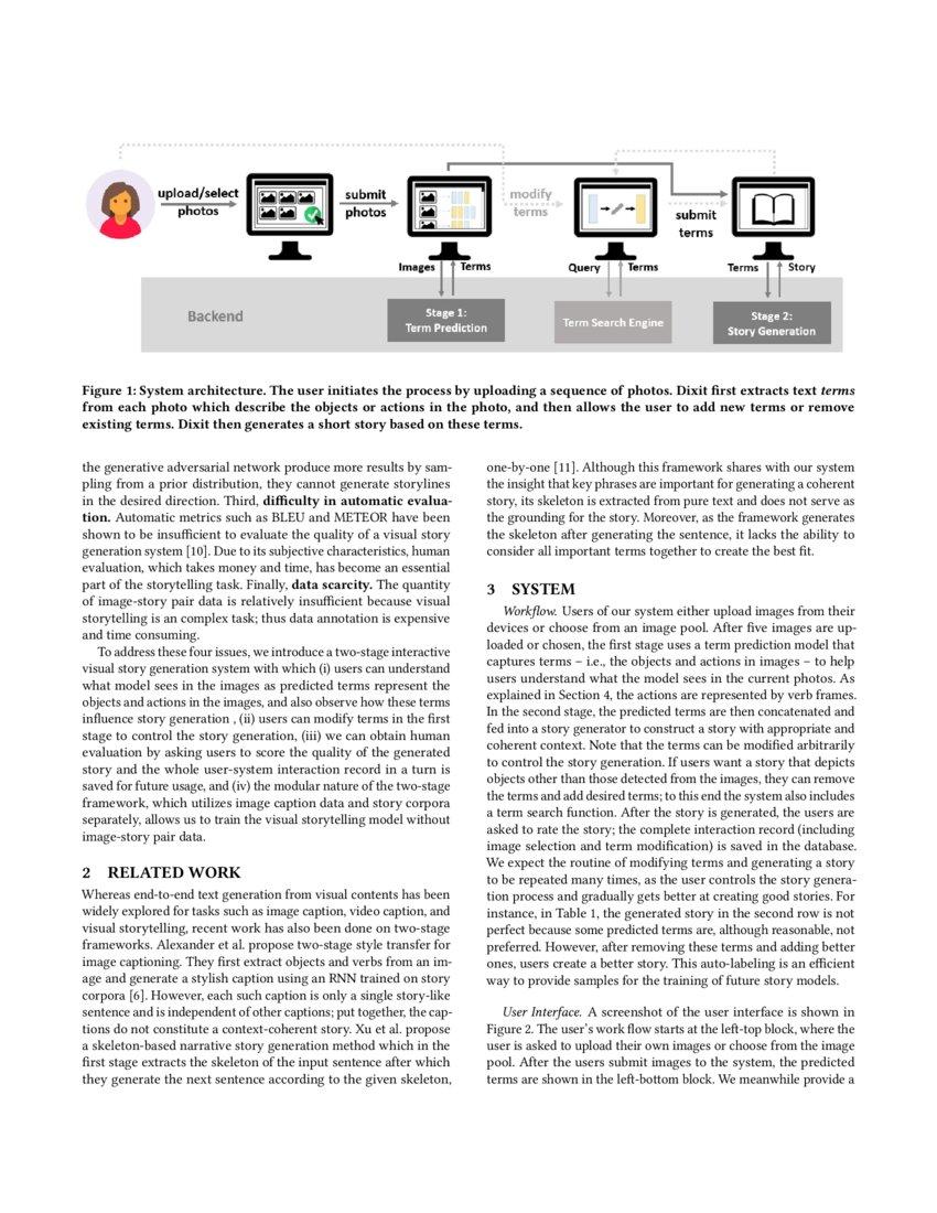 Dixit: Interactive Visual Storytelling via Term Manipulation