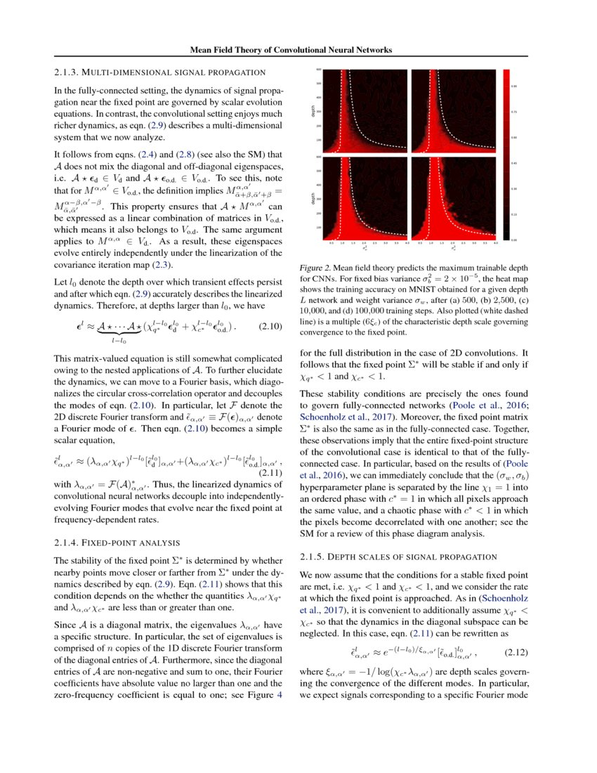 Dynamical Isometry and a Mean Field Theory of CNNs: How to