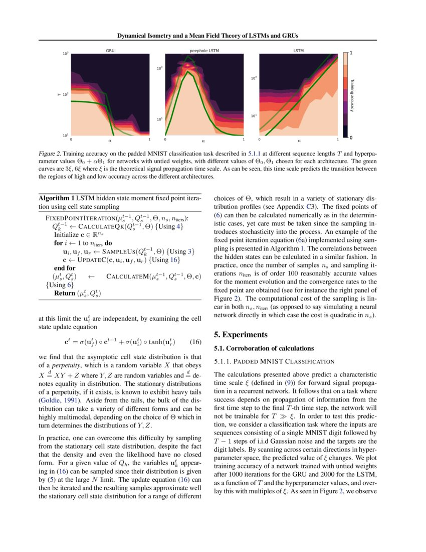 Dynamical Isometry and a Mean Field Theory of LSTMs and GRUs