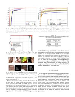 Facial Landmark Machines: A Backbone-Branches Architecture