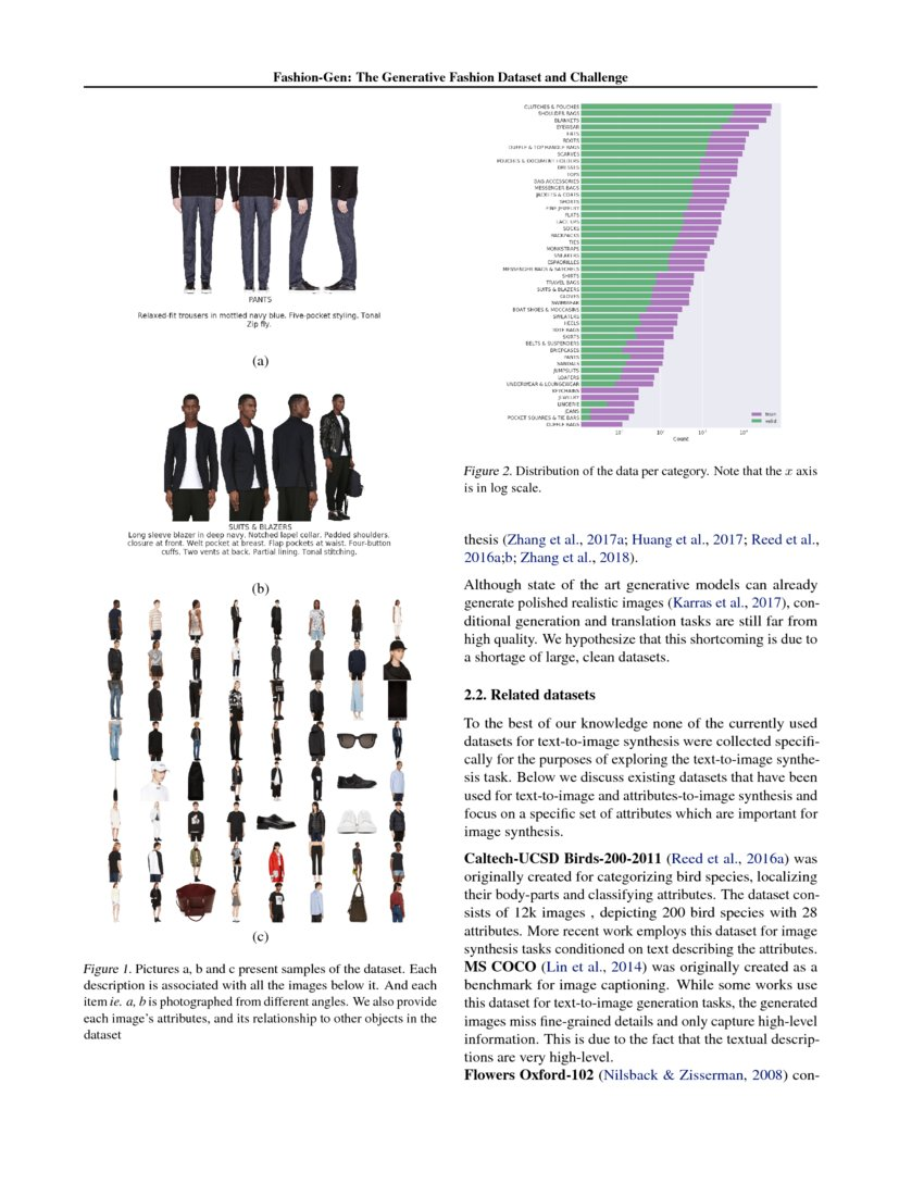 Fashion-Gen: The Generative Fashion Dataset and Challenge