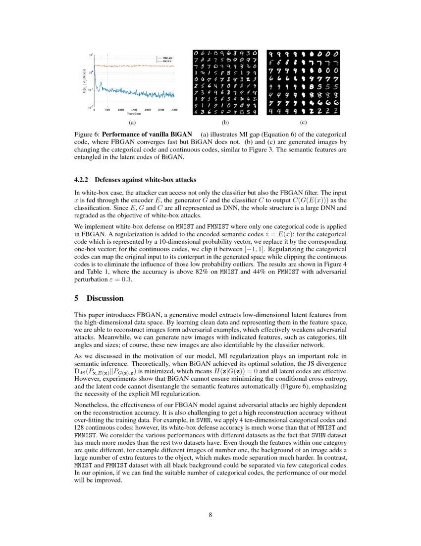 Featurized Bidirectional GAN: Adversarial Defense via Adversarially