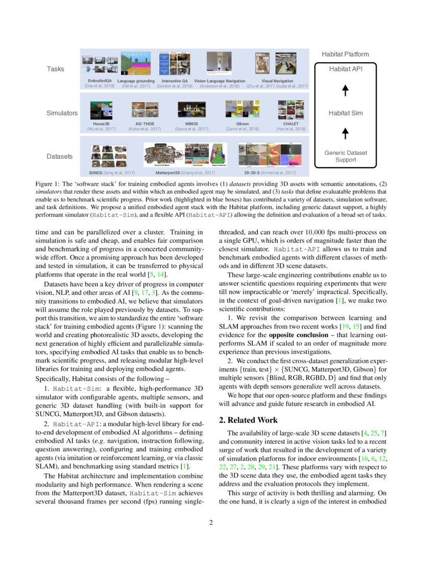 Habitat: A Platform for Embodied AI Research | DeepAI