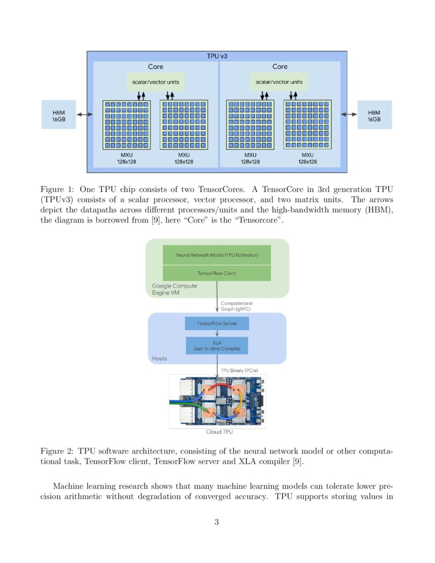 High Performance Monte Carlo Simulation of Ising Model on
