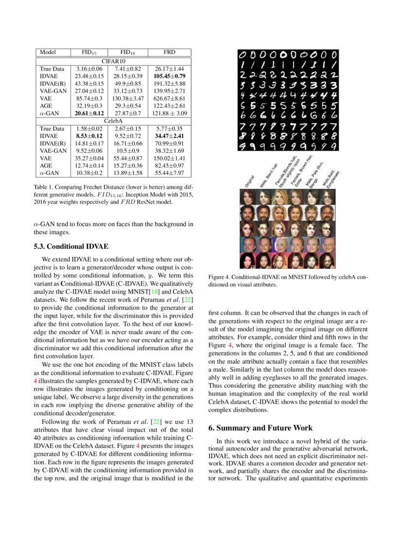 Implicit Discriminator in Variational Autoencoder   DeepAI