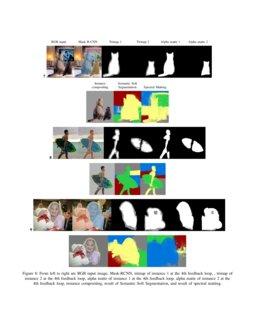Instance Segmentation based Semantic Matting for Compositing