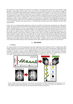 Learning Implicit Brain MRI Manifolds with Deep Learning