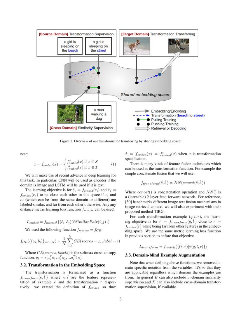 Let's Transfer Transformations of Shared Semantic