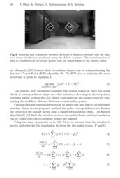 LiDAR-Camera Calibration using 3D-3D Point correspondences