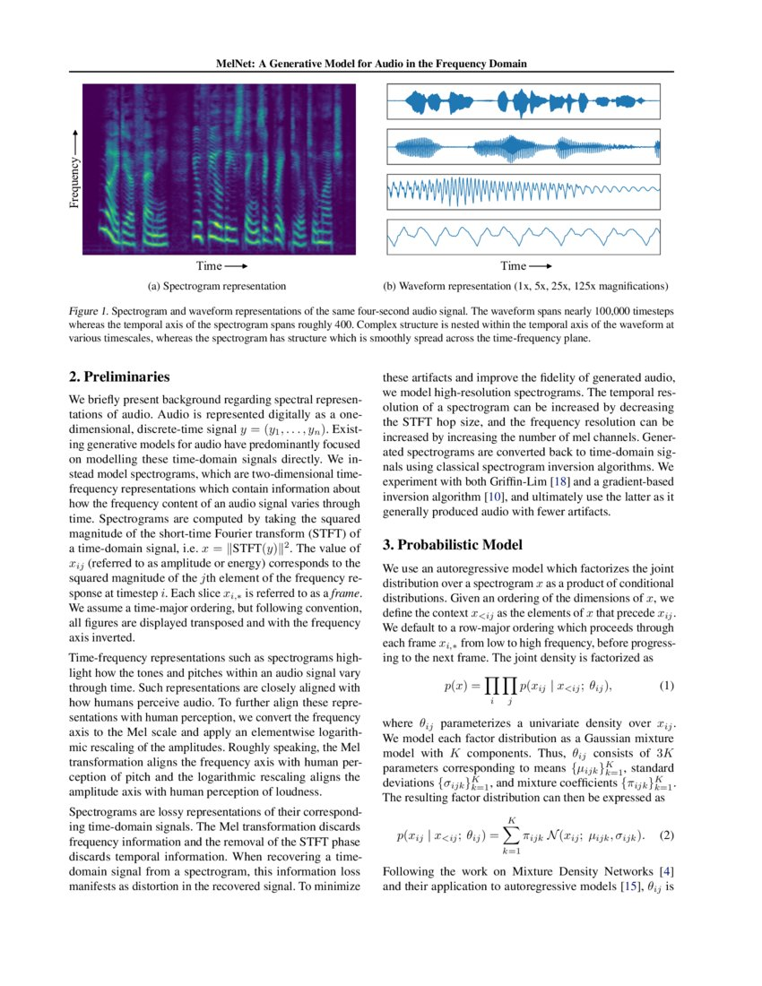 MelNet: A Generative Model for Audio in the Frequency Domain