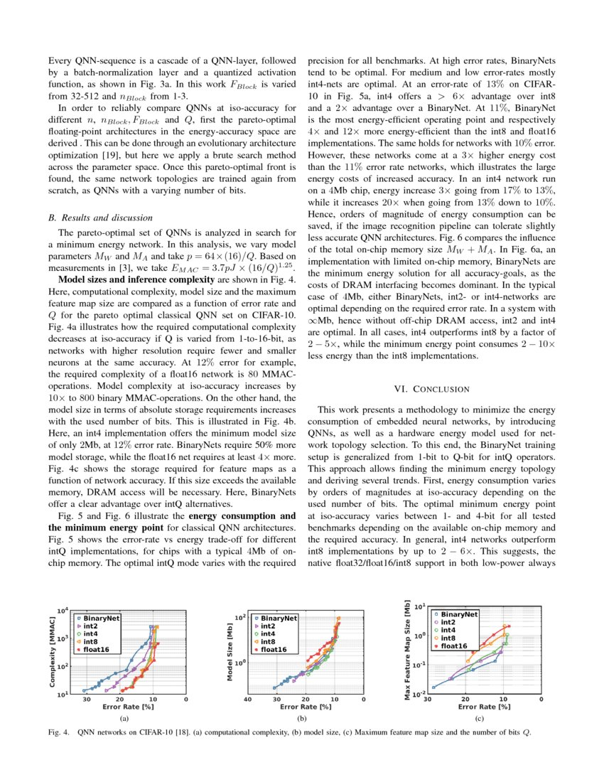 Minimum Energy Quantized Neural Networks - Research Article   DeepAI