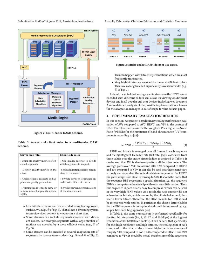 Multi-Codec DASH Dataset - Research Article | DeepAI