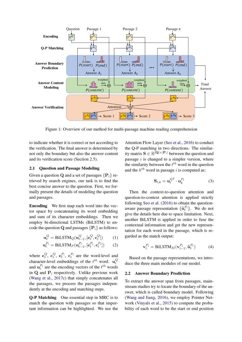 - Multi-Passage Machine Reading Comprehension With Cross-Passage