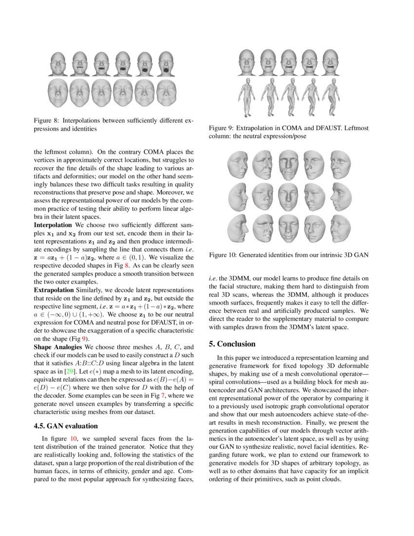 Neural 3D Morphable Models: Spiral Convolutional Networks