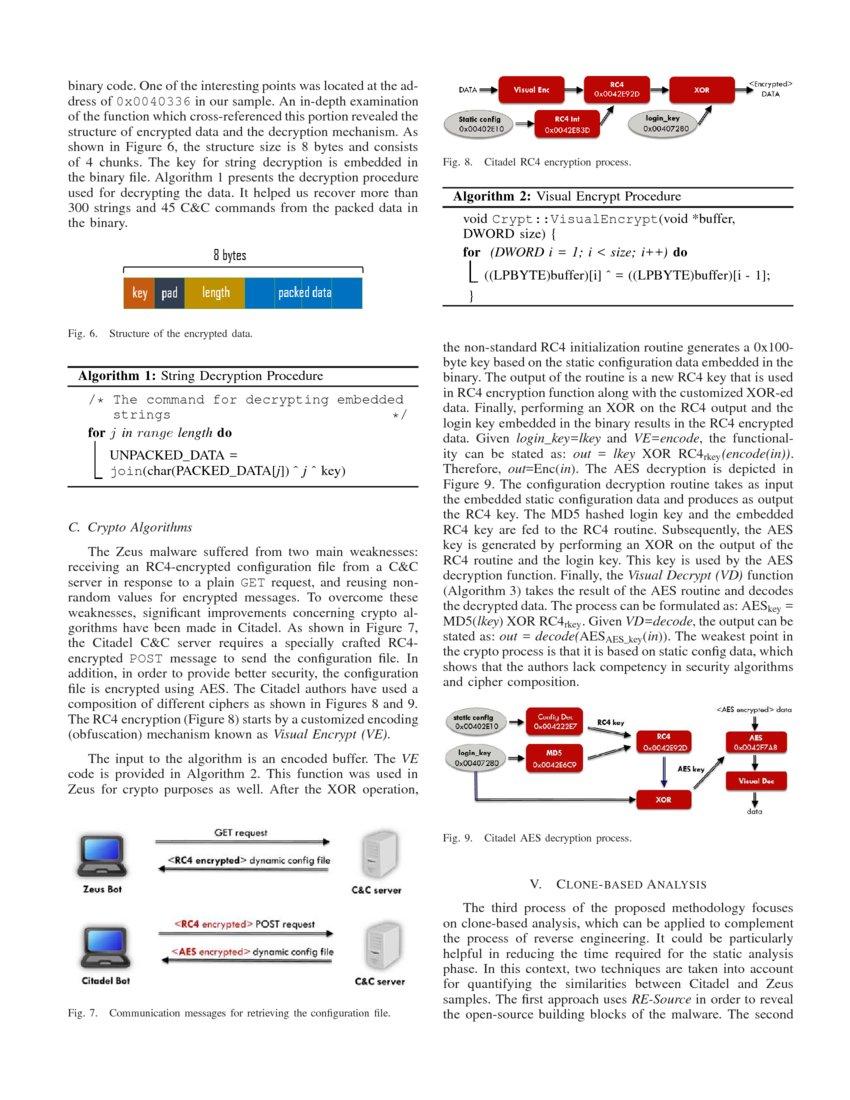 On the Reverse Engineering of the Citadel Botnet | DeepAI