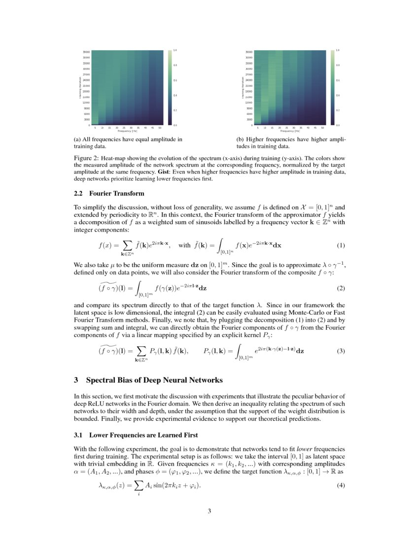 On the Spectral Bias of Deep Neural Networks | DeepAI